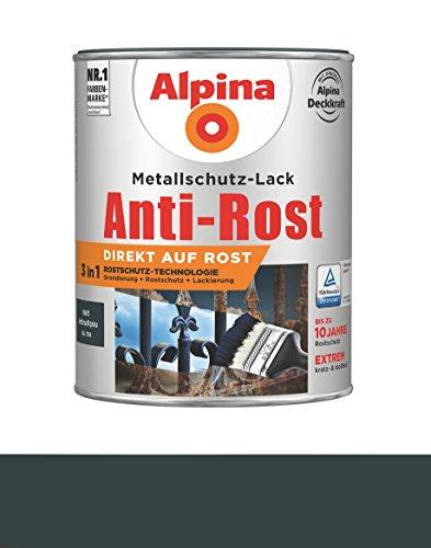 Alpina 750 ml Metallschutz-Lack, 3in1 Direkt...