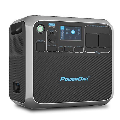 POWEROAK Tragbares Powerstation AC200P...